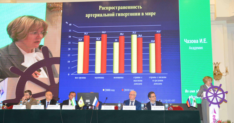 http://medicalexpress.ru/uploads/news/evraziyskaya%20shkola%20kardiologov/DSC_6016.jpg